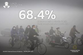 Největším znečišťovatelem Číny jsou ocelárny