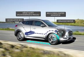 Hyundai: první český hybrid z Nošovic