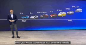 Brandstätter: VW nabídne každý rok nový elektromobil